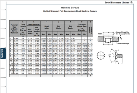 Machine Screws Table Image