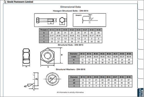 Metric Fasteners Table Image